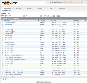 Screenshot of the Admin Panel Dashboard
